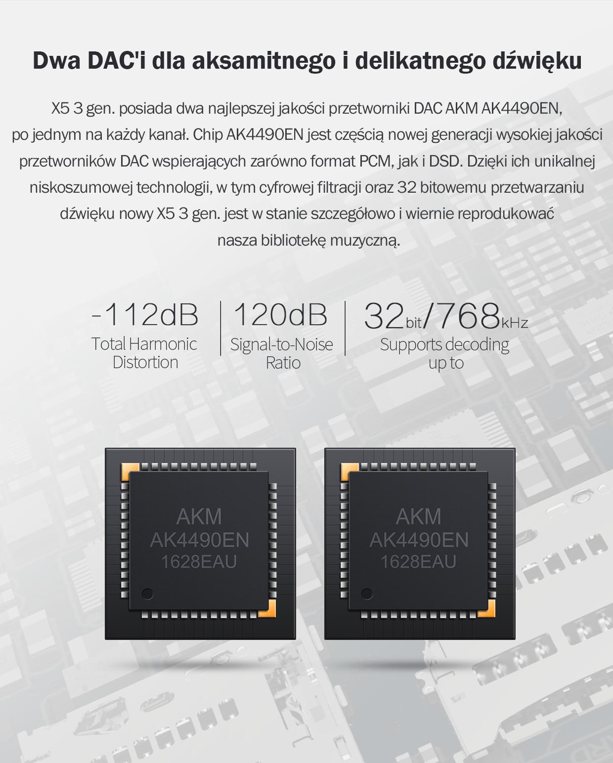 X5 3 gen. posiada dwa najlepszej jakości przetworniki DAC AKM AK4490EN, po jednym na każdy kanał. Chip AK4490EN jest częścią nowej generacji wysokiej jakości przetworników DAC wspierających zarówno format PCM, jak i DSD. Dzięki ich unikalnej niskoszumowej technologii, w tym cyfrowej filtracji oraz 32 bitowemu przetwarzaniu dźwięku nowy X5 3 gen. jest w stanie szczegółowo i wiernie reprodukować nasza bibliotekę muzyczną.